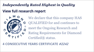 EW Landscape, Inc. Diamond Certified Company Report